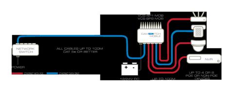 Schaltdiagramm für Veracity VCS-4P1-MOB POE Switch für Fahrzeuge